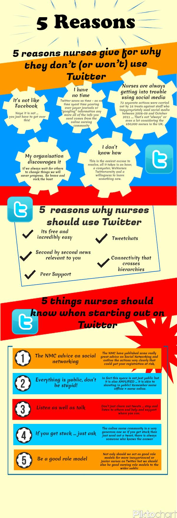 My Infographic
